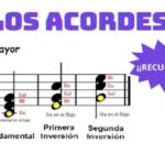 """Ficha interactiva """"LOS ACORDES"""" por Anabel Gómez Estévez"""